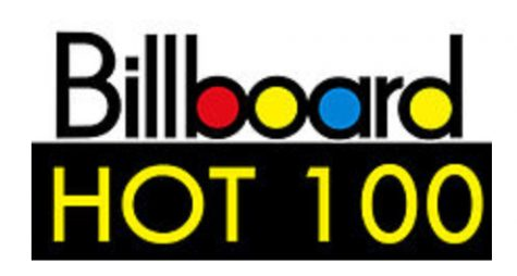 Doja Cat Goes No. 1 on Billboard Hot 100