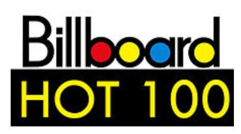 Doja Cat Goes No. 1 on Billboard Hot 100